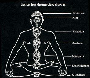 Post Thumbnail of Los Centros Energéticos o Chakras