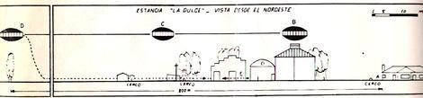 Caso Estancia La Dulce: Encuentro OVNI con presencia de entidades amorfas   Ladulce_ufo-movements-sm