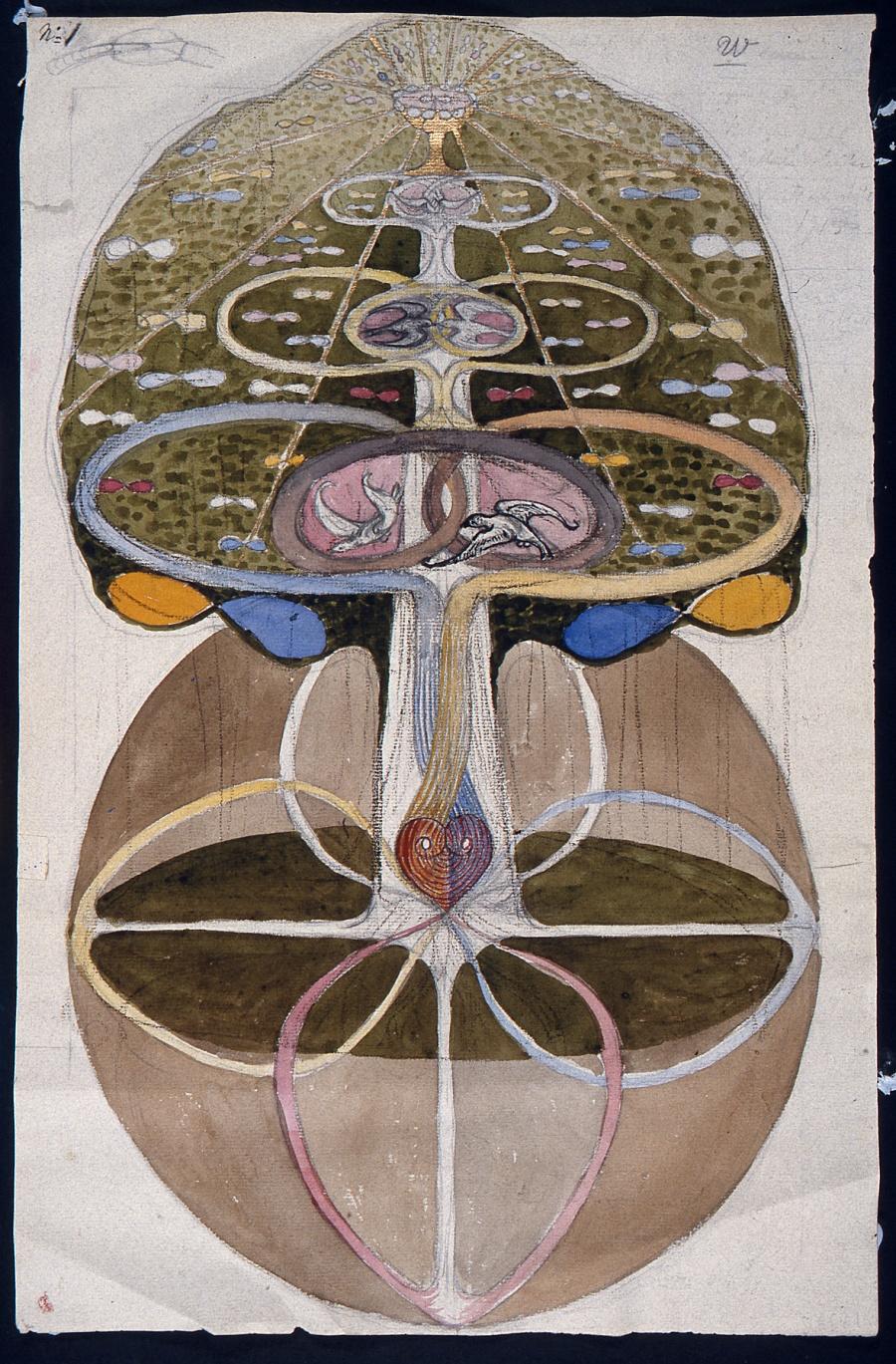 Resultado de imagen de hilma af klint obras