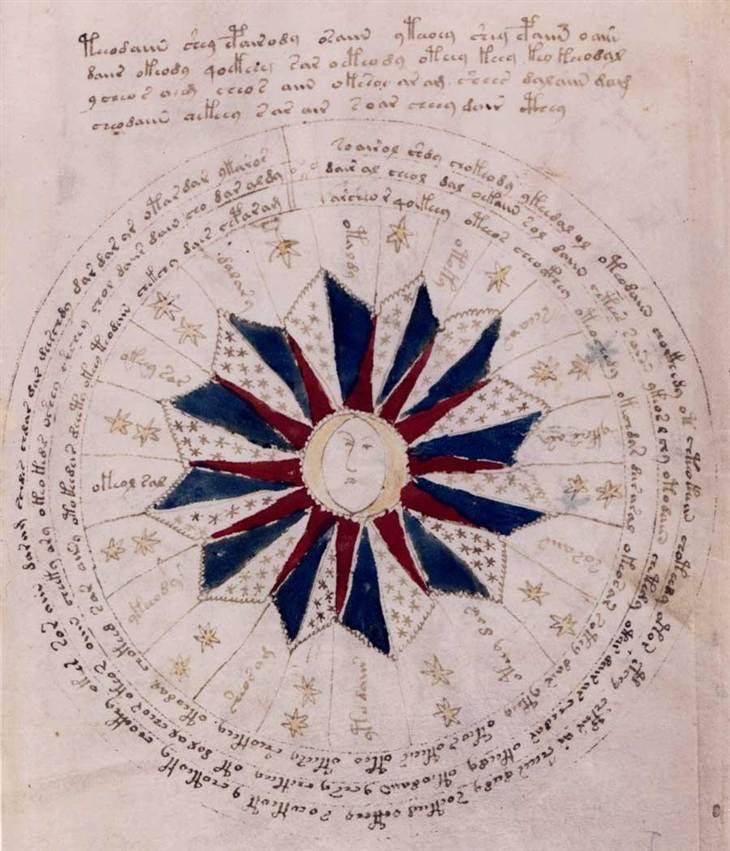 Detalle de una de las páginas del Manuscrito.
