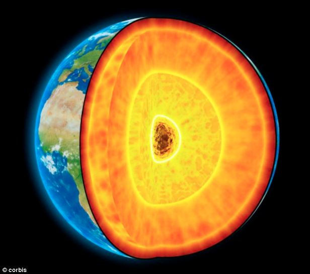 Resultado de imagem para formação do núcleo dos planetas