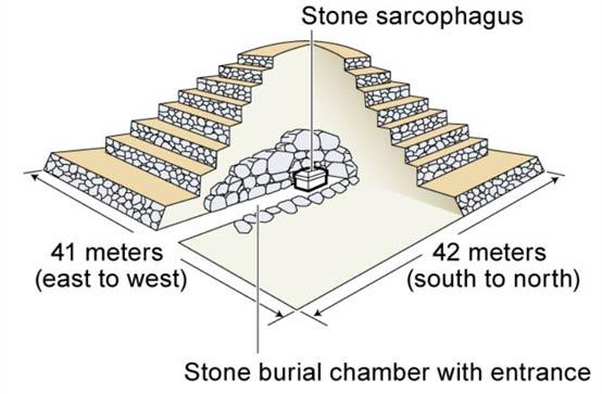Recreación artística de la tumba.