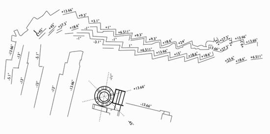 No se limitaría a los ángulos en la disposición de las rocas, sino también al diseño de los muros y el complejo en general que, a vista área, revelan valores astronómicos. Imagen: Derek Cunningham.