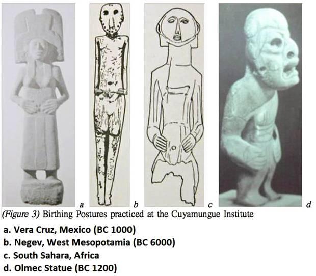 Paralelismos evidentes en diferentes estatuas antiguas de varias partes del mundo.