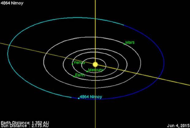 nimoy-asteroid