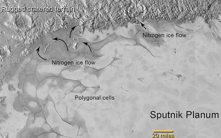 En la superficie se han identificado flujos de hielo que recuerdan a los glaciares de la Tierra.