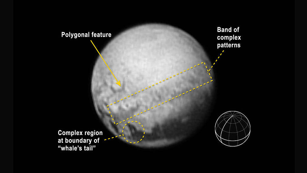 pluto_image_annotated
