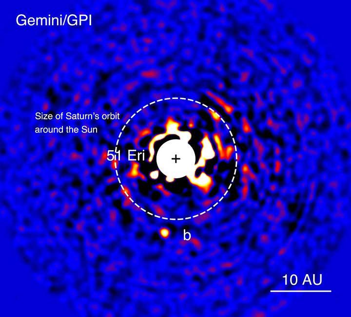 Imagen del exoplaneta 51 Eridani b tomada con luz en infrarrojo cercano. La remoción de la estrella central permite detectar el planeta un millón de veces menos visible.