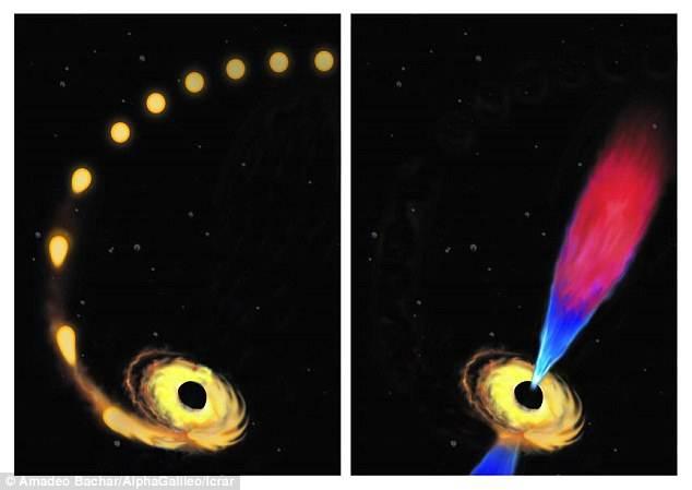 El agujero negro de la galaxia PGC 43234 tiene una masa cercana a un millón de veces la de nuestro Sol. No obstante, es solo un «peso ligero» de la familia de agujeros negros supermasivos.
