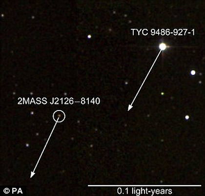 La distancia entre ambos es tan amplia que la luz de la estrella tarda un mes (terrícola) entero en llegar al planeta.