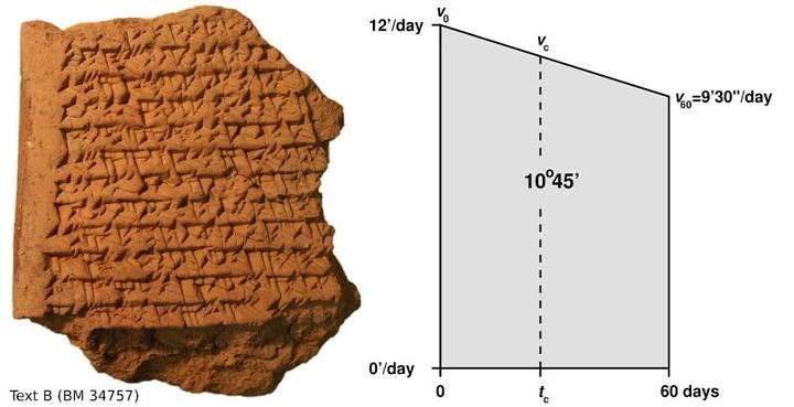 Fragmento de una de las tablillas babilónicas.