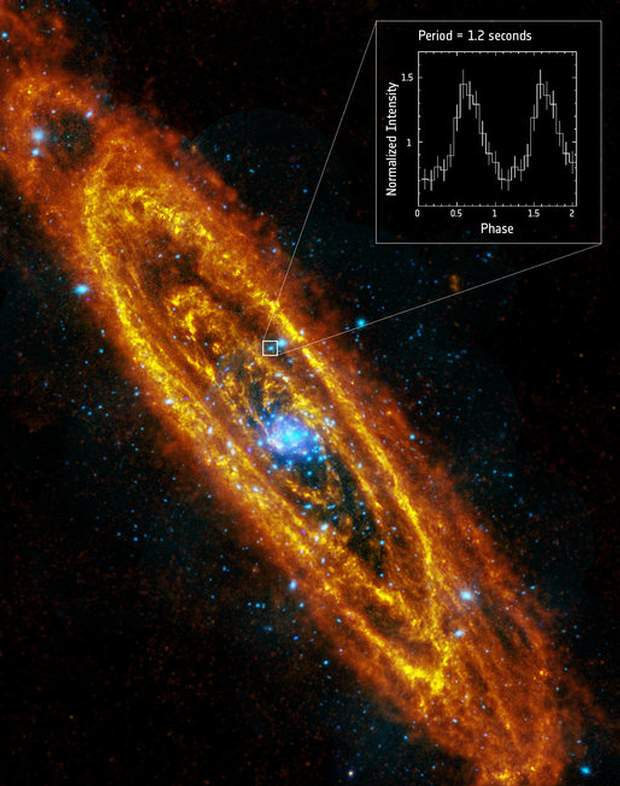 andromeda_s_spinning_neutron_star