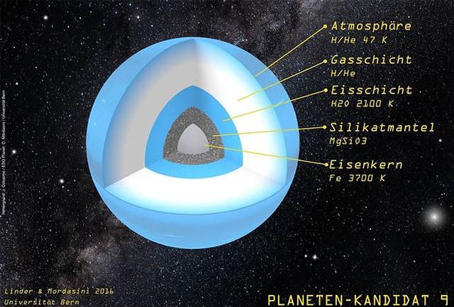 planetax-modelo