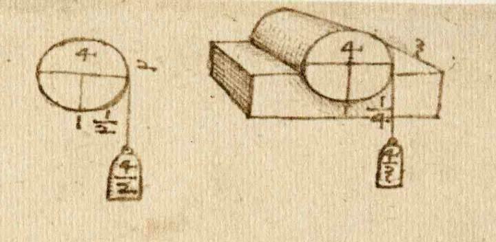 Sistema de poleas representado en uno de los cuadernos de Leonardo.