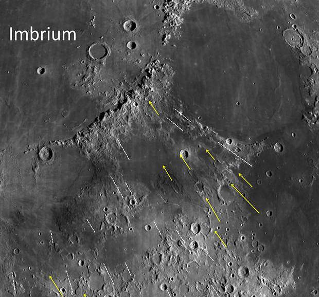 Los surcos relacionados con el Mare Imbrium han ayudado a estimar el tamaño del objeto espacial que chocó contra la Luna y formó esa cuenca.