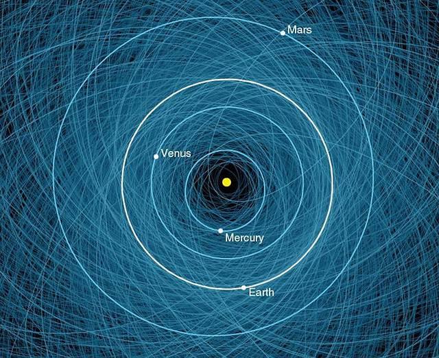 Este gráfico muestra a todos los asteroides potencialmente peligrosos para nuestro planeta y sus trayectorias. Los científicos han contado hasta el momento cerca de 1.400 de estas amenazas.