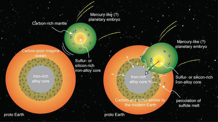 tierra-mercurio-embrionario2