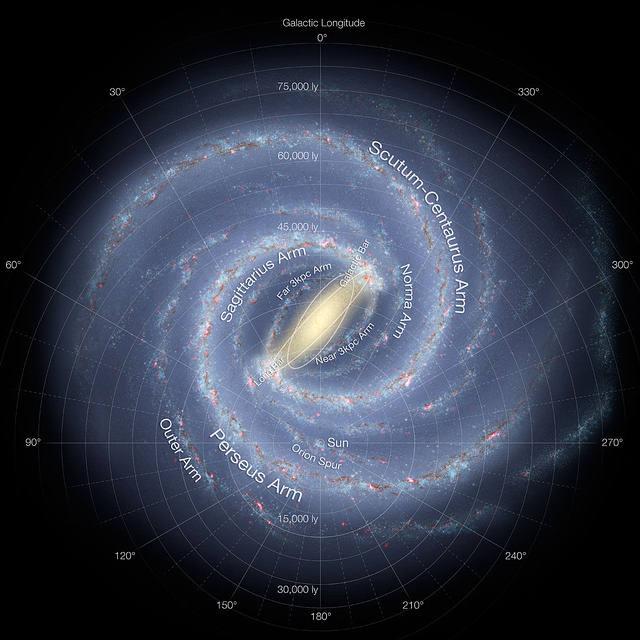 Recreación artística de la Vía Láctea vista desde afuera. La nueva investigación sugiere que el brazo de Orión (rotulado 'Orion Spur' en la imagen) mide casi el doble de los que los científicos previamente pensaban.