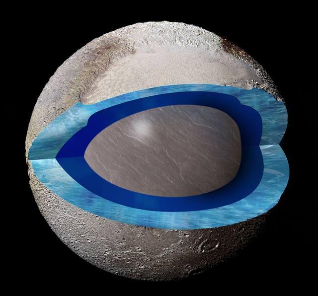 Este gráfico muestra un corte de la región Sputnik Planitia en Plutón. El azul oscuro representa el océano subterráneo y el azul claro la corteza congelada.