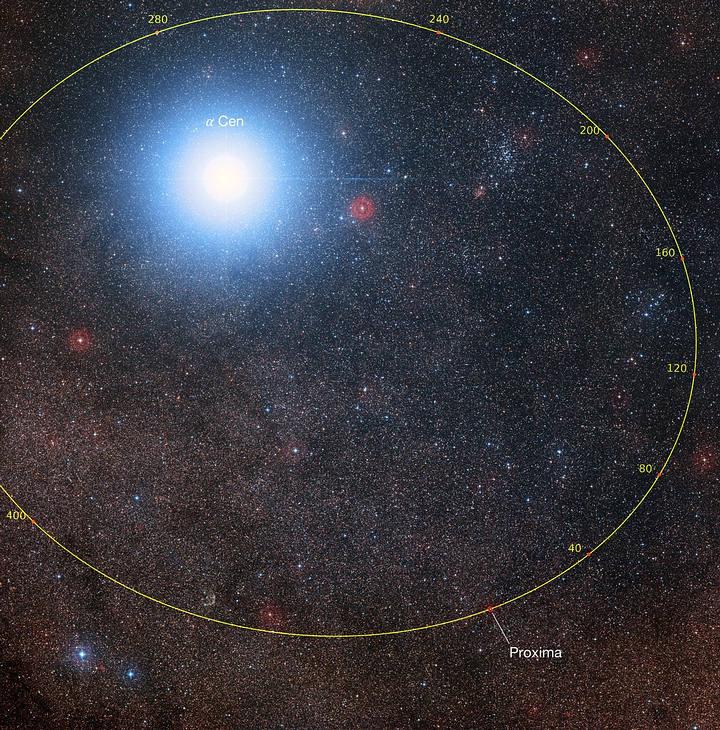 proximacentauri-orbita