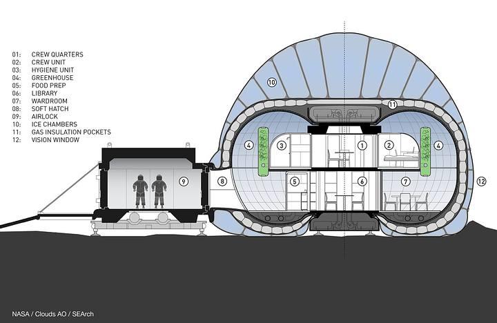 Sección transversal del diseño.