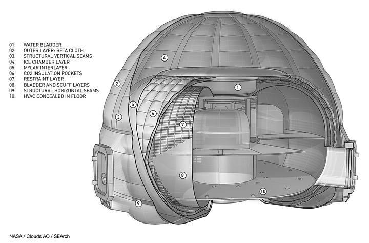 Modelo 3D de la «Mars Ice Dome».