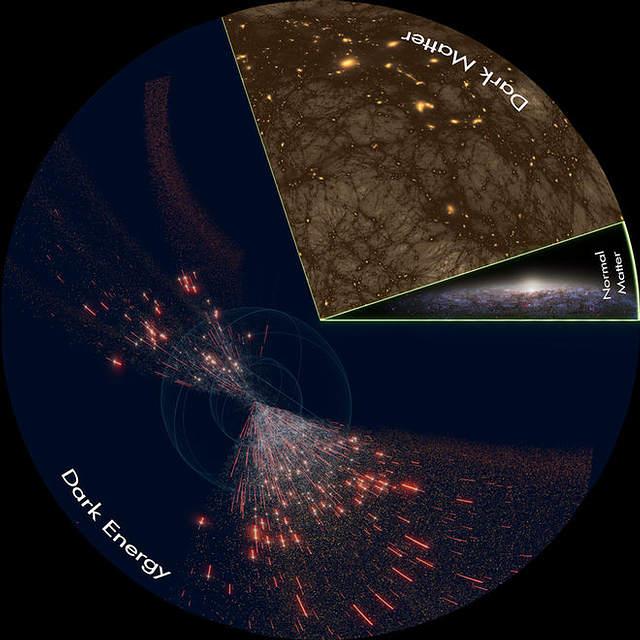 dark-universe-dark-energy