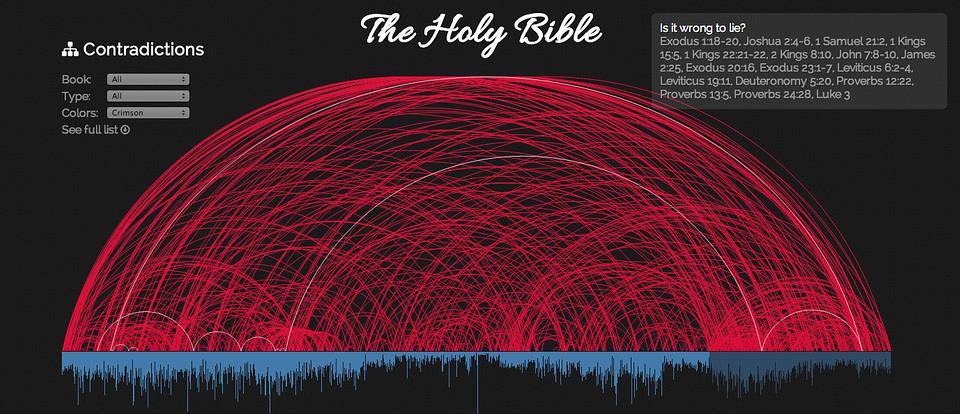 contrabiblia1