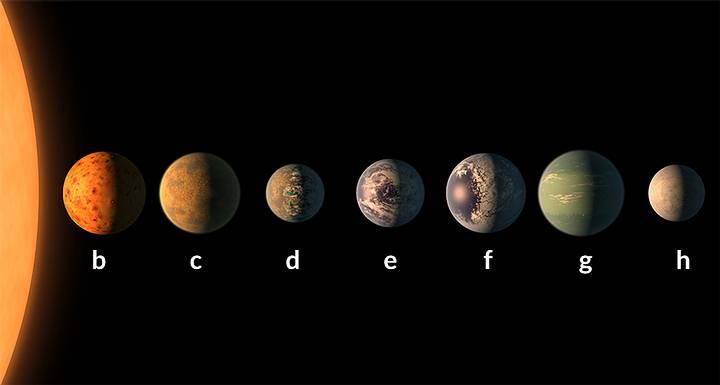 Solo el planeta rotulado con la letra 'E' en este gráfico, podría albergar vida como la conocemos.
