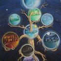 Post thumbnail of Los nueve mundos de la mitología nórdica