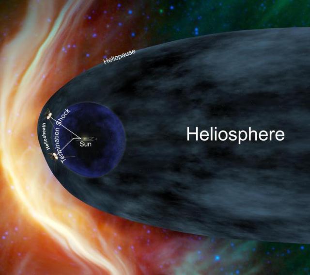 heliosphere2