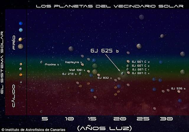 exoplanetas-vecindario