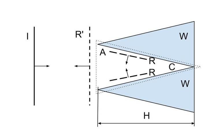 Reflexión del sonido en las paredes en una cámara anecoica. Wikimedia Commons.