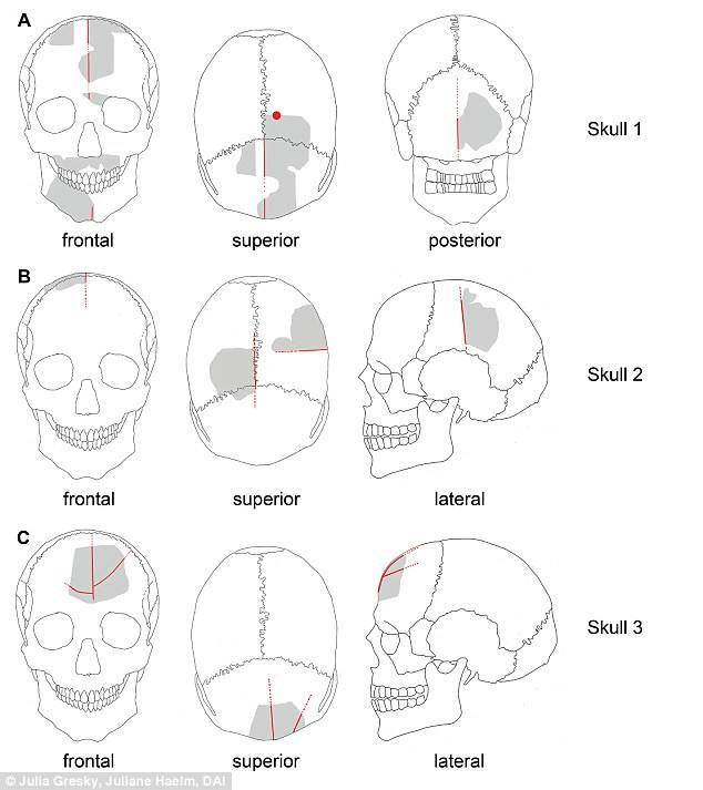 gtepe-skull-cult2