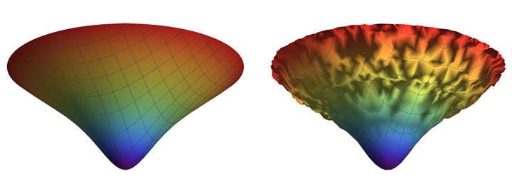 No «inicio suave». Casi paradójicamente, un comienzo suave provoca grandes fluctuaciones cuánticas que crecen (derecha), y por lo tanto impiden el desarrollo de un gran universo tal y como lo conocemos (izquierda).