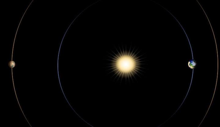 mars-sun-earth