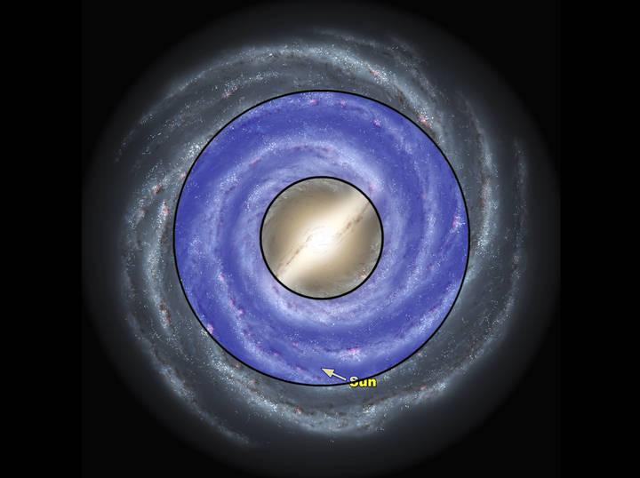 Zona habitable en la Vía Láctea.