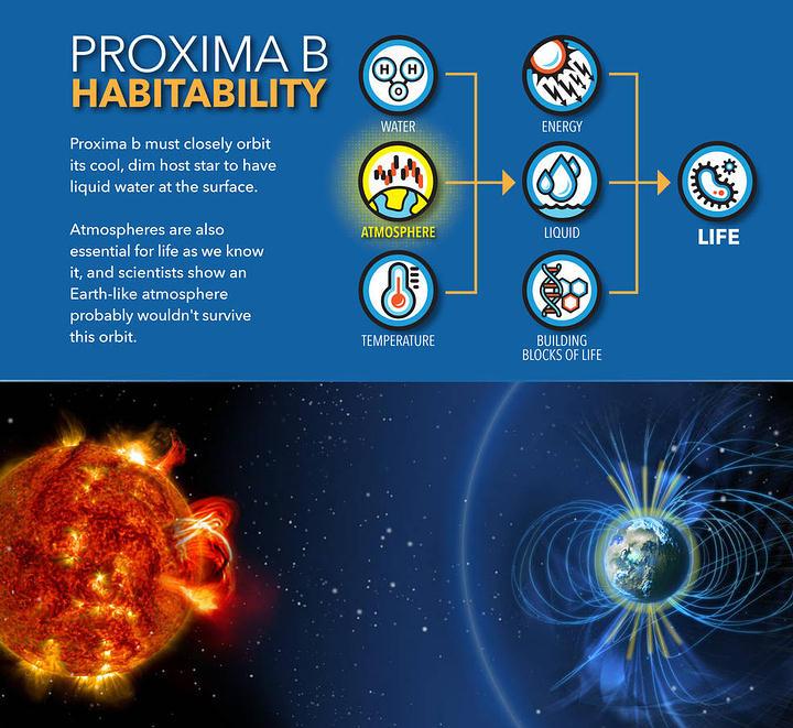 exoplanet_atmos_proxima_b