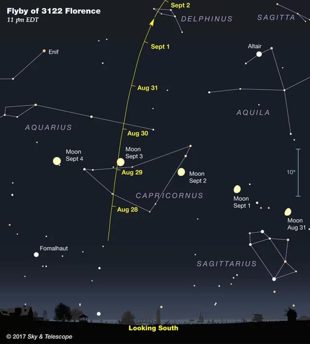 Localización del asteroide Florence.