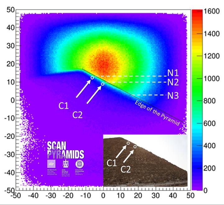 Resultados de muografía obtenidos por CEA en la cara noreste de la Gran Pirámide.