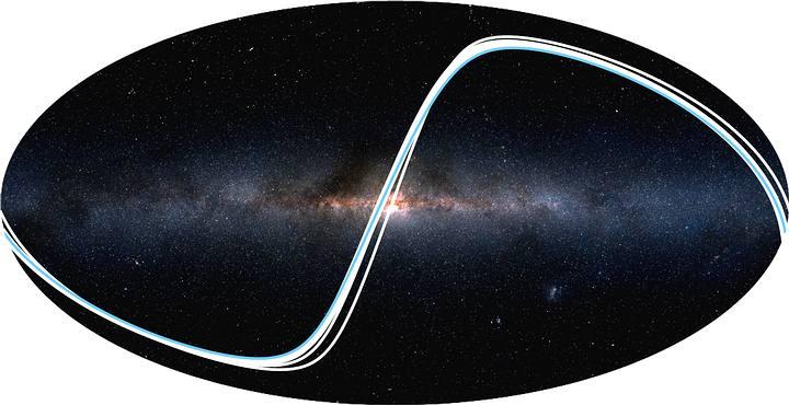 La curva en esta imagen muestra donde pueden ser observados los tránsitos de nuestro Sistema Solar. La línea azul representa la Tierra; un observador ubicado allí puede detectarnos.