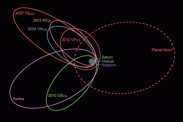 planeta9-influencer
