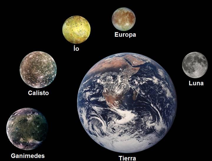 sizemoons-earth