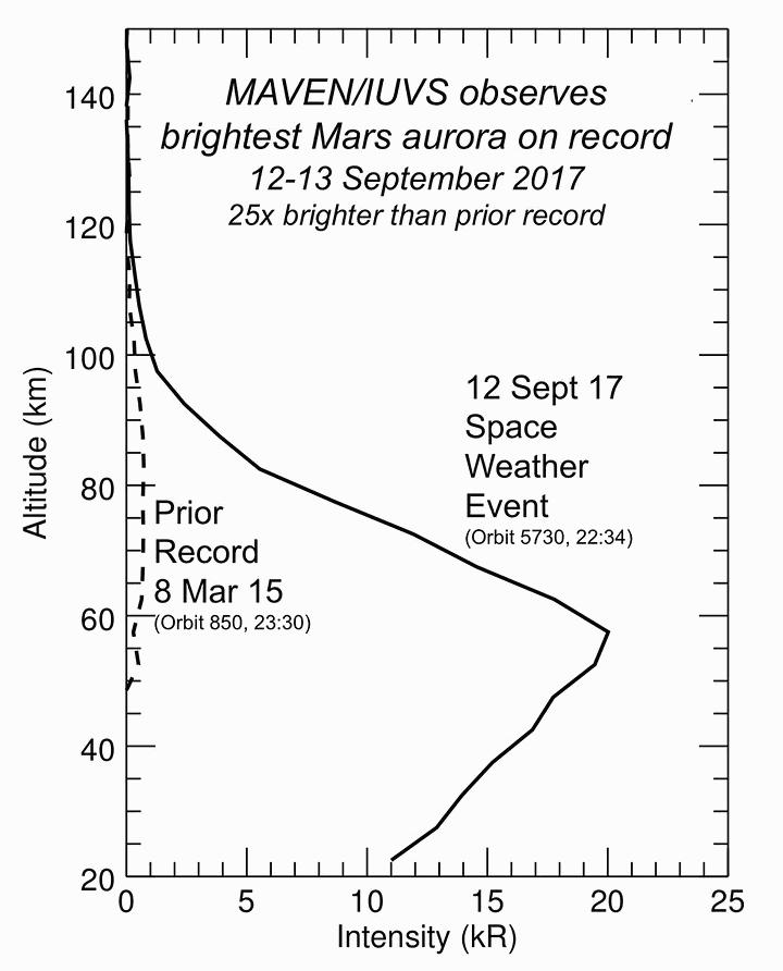 solar-marte3