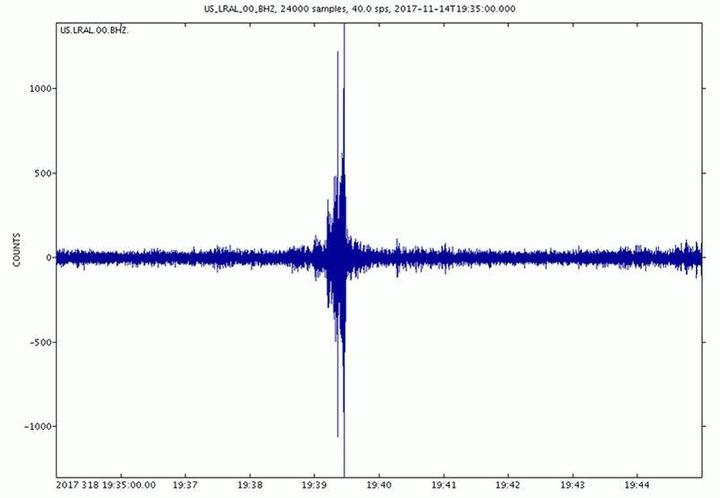 Gráfico de un estallido detectado en el USGS Lakeview Retreat cerca de Centreville, Ala., el pasado 14 de nov. a la 1:39 p.m. hora local. La causa del sonido sigue sin explicación. (Crédito: NASA).