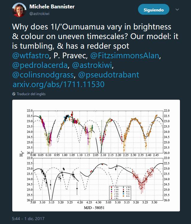 «¿Por qué 1I/ʻOumuamua varía en brillo y color en escalas irregulares? Nuestro modelo: está tambaléandose y tiene un punto más rojo», dice la científica planetaria Michele Bannister.