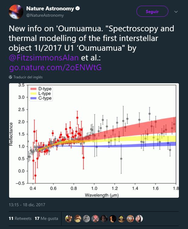 oumuamua-tw-nature