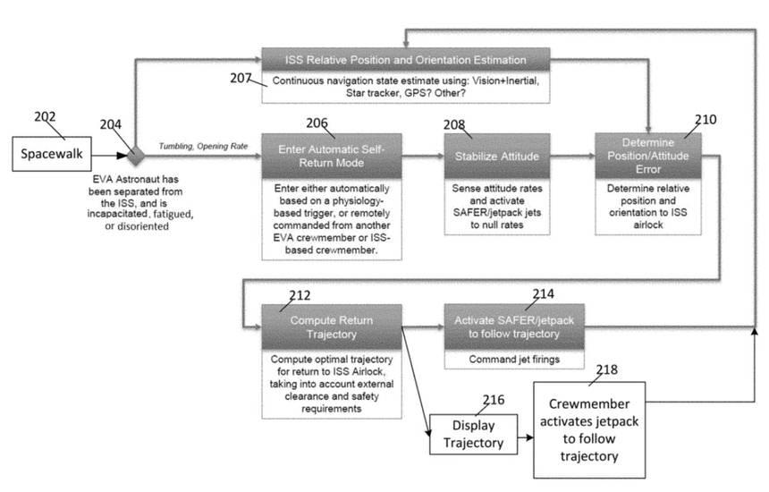 Diagrama en una de las páginas de la patente.