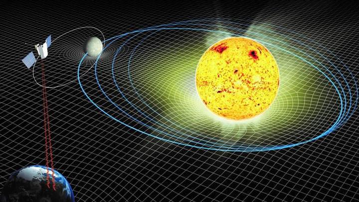 sun-mercury-atraction