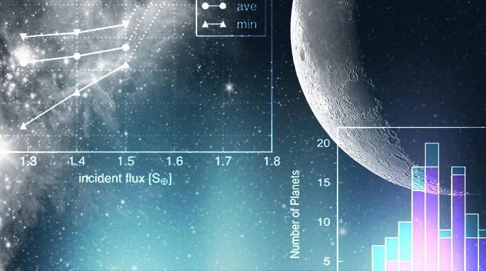 Los estudios se realizaron como parte de la colaboración KESPRINT, un grupo formado por la fusión de KEST ('Kepler Exoplanet Science Team') y ESPRINT (Equipo de Seguimiento de Planetas Rocosos Interpretando sus Tránsitos).